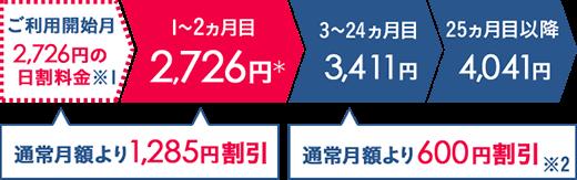 【おうちのワイファイ徹底比較】おすすめはコレ!! 最安値の自宅wi-fiを調査