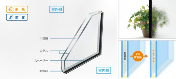 【ペアガラスでもwimax受信は可能!?】複層ガラス、ECOガラスで電波障害が不安な方におすすめの対策3つ