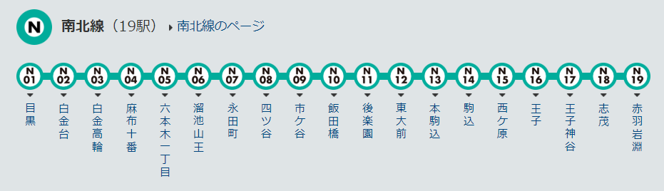 【ポケットwi-fiは地下鉄でも入る?】東京メトロ走行中にWiMAXとY!mobileを実測テスト